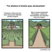 The dilemma of mobile apps development